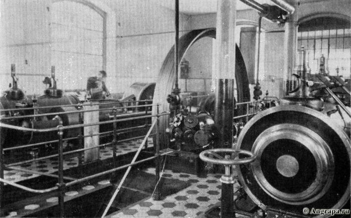 Maschinensaal. Insterburger Brauerei